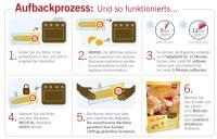 Aufbacken der Mini Baguettes aus der Sicht des Gastronomen..; Bildquellen häberlein & mauerer