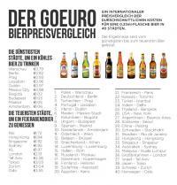Bierpreise vergleichen - alle Länder auf einen Blick; Bildquelle GoEuro