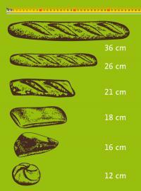 Edna Brotgrößen