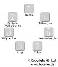Bierggläser in der Übersicht; Bildquelle Hotelier.de