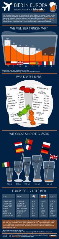 Quelle: idealo internet GmbH