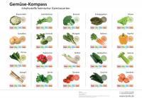 Einheimisches Gemüse ist frisch und enthält viele Vitamine und Mineralstoffe / Infografik: Lusini.de