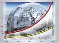 Die Entwicklung von Umsatz in Mio Euro (rote Kurve) und die Anzahl der Mitarbeiter (gelbe Kurve) geht steil nach oben / Bildquelle: MEIKO Maschinenbau GmbH & Co. KG