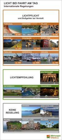 Infografik: Licht bei Fahrt am Tag — Internationale Regelungen / Quelle: MietwagenCheck.de