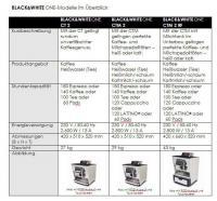 BLACK&WHITE ONE-Modelle von Thermoplan im Überblick / Unteres Bild zeigt das Heißwasser-/Dampfmodul TS