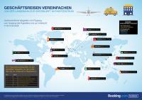 Wegzeiten international / Bildquelle: Booking.com