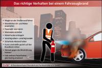 Bildquelle: Bundesverband Brandschutz-Fachbetriebe e.V. (bvbf)