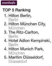 Hotel-Studie 2015 Ranking TOP 5 / Bildquelle: eventsofa.de
