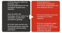 Bildquelle: eviivo GmbH