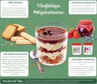 Dessertposter / Bildquelle: frischli Milchwerke GmbH