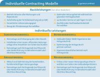Individuelle Lösungen für eine optimale Wärmeversorgung: german contract (gc) bietet mit vier unterschiedlichen Contracting-Modellen maßgeschneiderte Antworten für jeden Heizbedarf. Das überzeugende Service-Paket haben jedoch alle gemeinsam