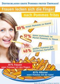 Erste Pommes frites Umfrage von Agrarfrost / Bildquelle: GfK Umfrage im Auftrag von Agrarfrost