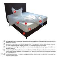 Boxspringbett Beschreibung / Bildquelle: JPH Hotel & Objekteinrichtungen