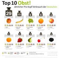 Infografik: Lusini.de