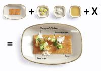 Base + Add On + X = Ceviche / Bildquelle: Rudolf Achenbach GmbH & Co. KG