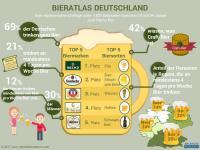 Infografik / Bildquelle: www.splendid-research.com