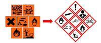 Die Umstellung von Symbol auf Piktogramm / Bildquelle: Werner & Mertz Professional