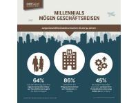 Infografik / Bildquelle: Deutscher Reiseverband