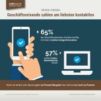 Infografik Digitalisierung E-Payment / Bildquelle: DRV / www.chefsache-businesstravel.de