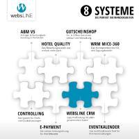 8 Hotelsysteme