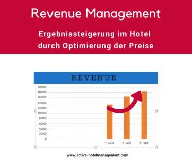 Ergebnissteigerung im Hotel durch optimierte Preise