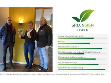 Das Stadthotel Hildebrandts zeitigt mit Grün Erfolg