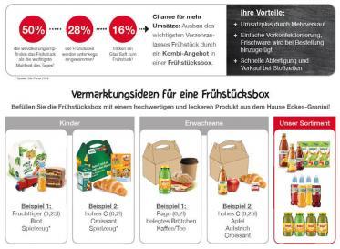 Frühstücksbox-Ideen bringen Ihr To-Go-Geschäft in Schwung!