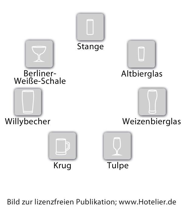 Bierglas Arten