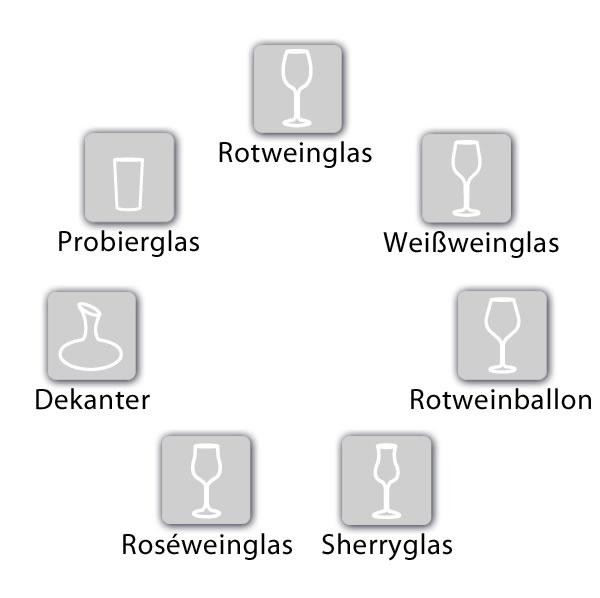 Weingläser Arten & Formen