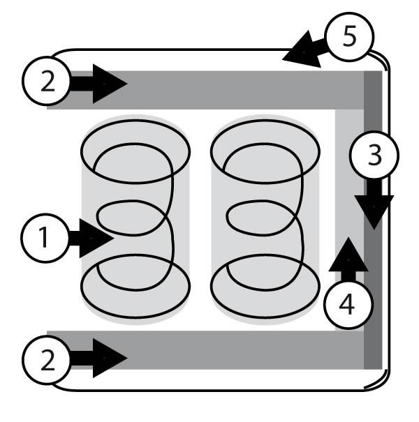 bersicht matratzenarten mit schaubild aufbau. Black Bedroom Furniture Sets. Home Design Ideas
